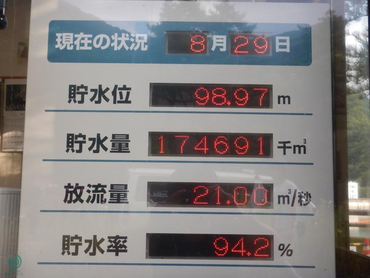 多摩川御嶽の水位情報(2018/8/29)